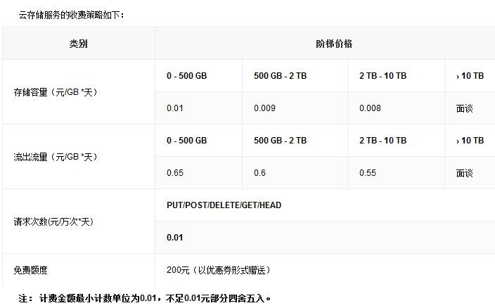 bcs-price