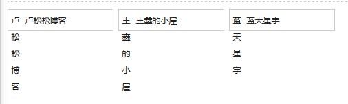 shitouxiansheng